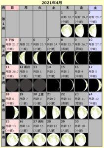 月齢カレンダー2021年4月